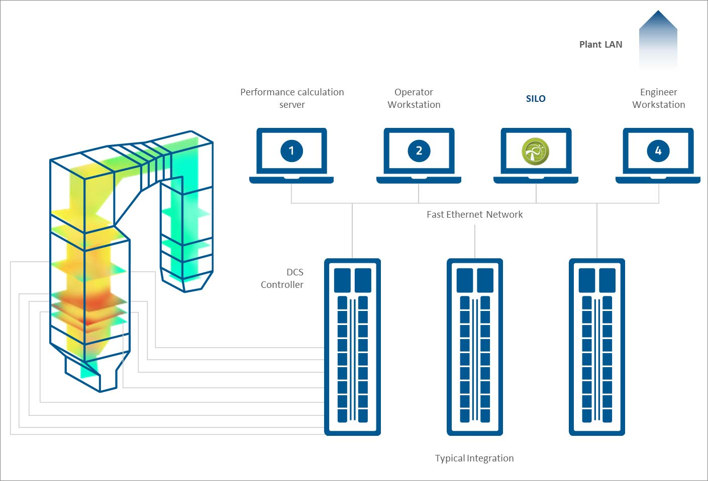 Technical description - SILO - Transition Technologies S.A.